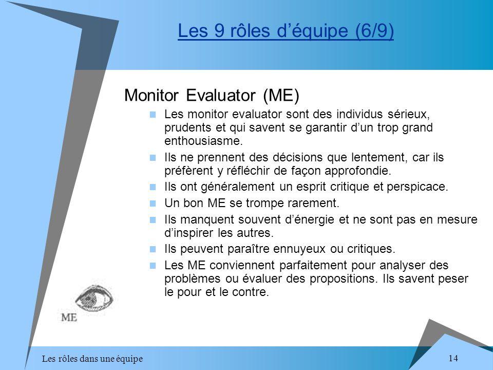 Les rôles dans une équipe 14 Monitor Evaluator (ME) Les monitor evaluator sont des individus sérieux, prudents et qui savent se garantir dun trop gran