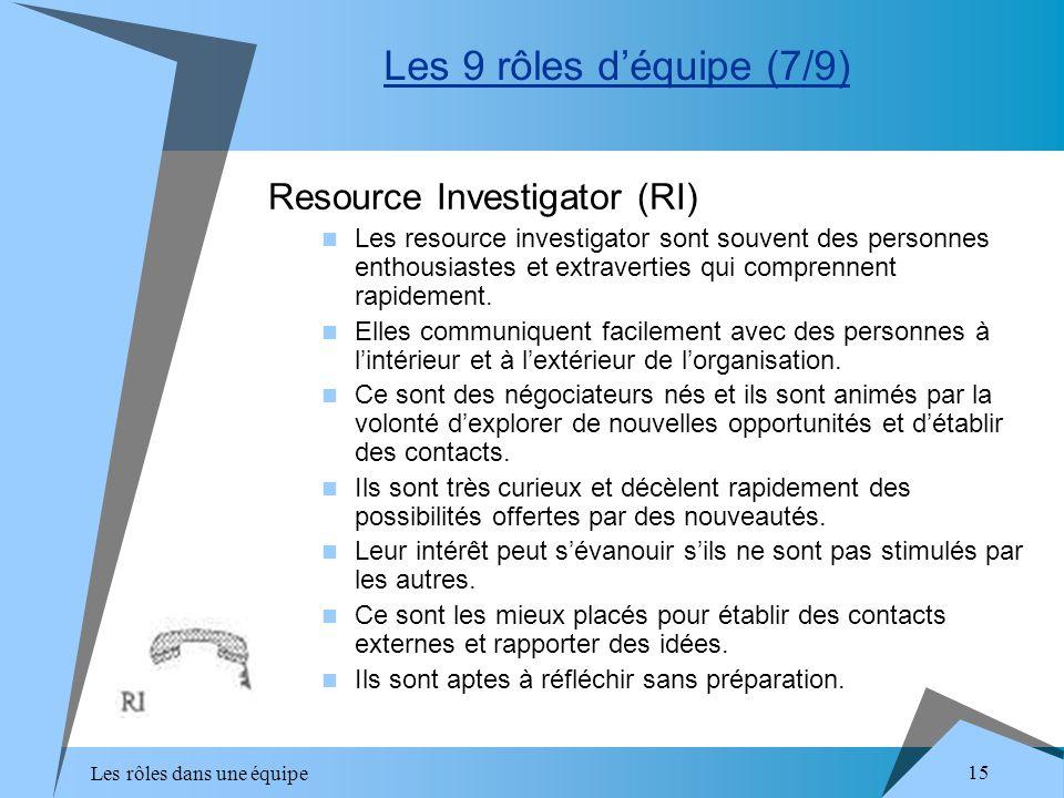 Les rôles dans une équipe 15 Resource Investigator (RI) Les resource investigator sont souvent des personnes enthousiastes et extraverties qui compren