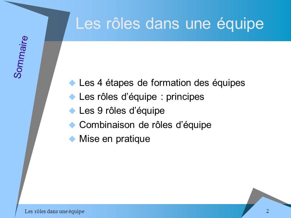 2 Les 4 étapes de formation des équipes Les rôles déquipe : principes Les 9 rôles déquipe Combinaison de rôles déquipe Mise en pratique Sommaire