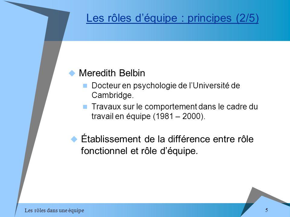 Les rôles dans une équipe 5 Meredith Belbin Docteur en psychologie de lUniversité de Cambridge. Travaux sur le comportement dans le cadre du travail e