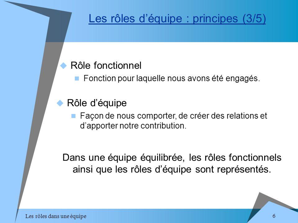 Les rôles dans une équipe 6 Rôle fonctionnel Fonction pour laquelle nous avons été engagés. Les rôles déquipe : principes (3/5) Rôle déquipe Façon de