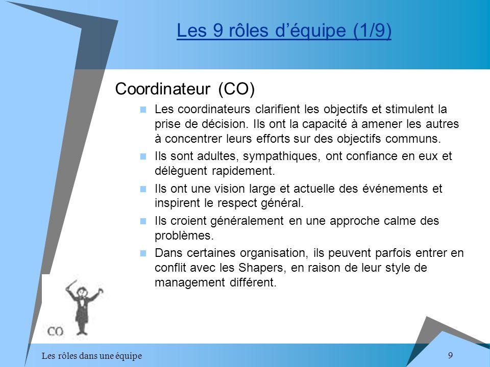 Les rôles dans une équipe 9 Coordinateur (CO) Les coordinateurs clarifient les objectifs et stimulent la prise de décision. Ils ont la capacité à amen