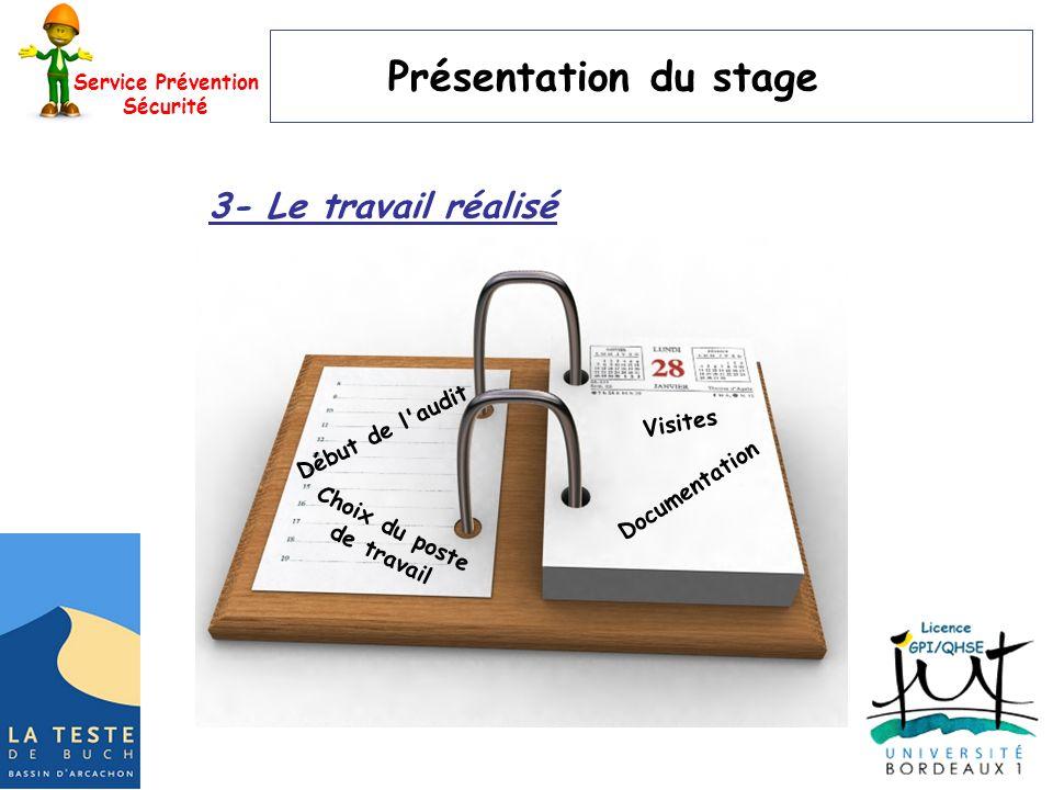 Service Prévention Sécurité Présentation du stage 3- Le travail réalisé Documentation Début de l audit Visites Choix du poste de travail
