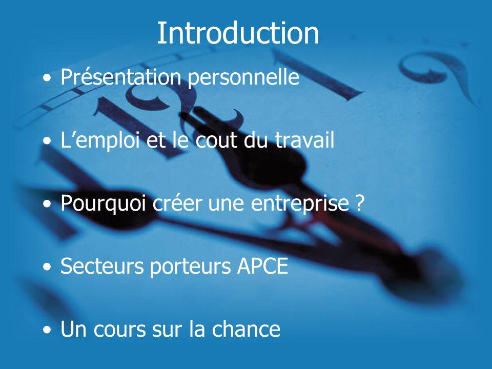 Introduction Présentation personnelle Lemploi et le cout du travail Pourquoi créer une entreprise ? Secteurs porteurs APCE Un cours sur la chance