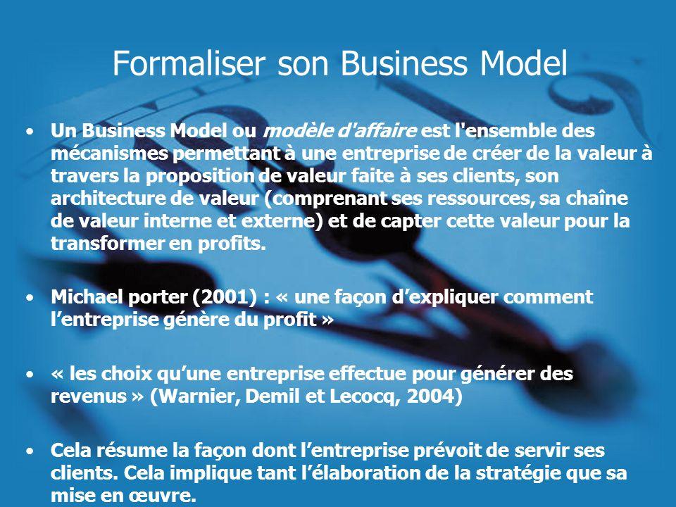 Formaliser son Business Model Un Business Model ou modèle d'affaire est l'ensemble des mécanismes permettant à une entreprise de créer de la valeur à