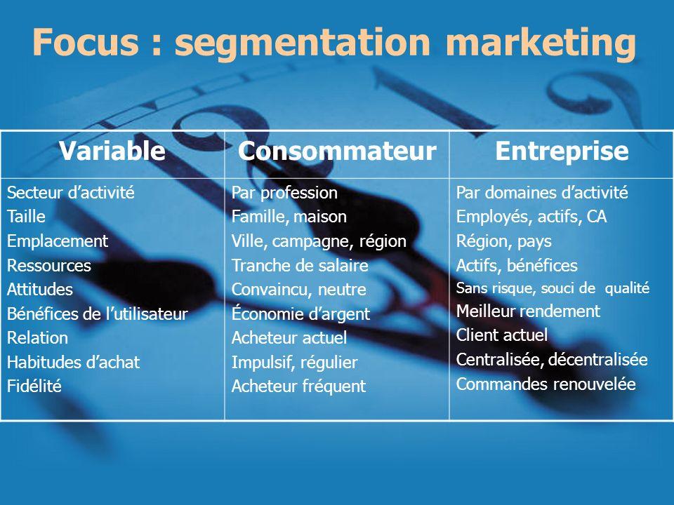 Focus : segmentation marketing VariableConsommateurEntreprise Secteur dactivité Taille Emplacement Ressources Attitudes Bénéfices de lutilisateur Rela