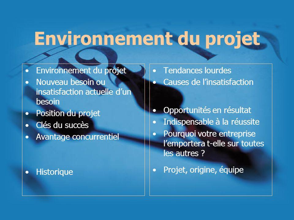 Environnement du projet Nouveau besoin ou insatisfaction actuelle dun besoin Position du projet Clés du succès Avantage concurrentiel Historique Tenda