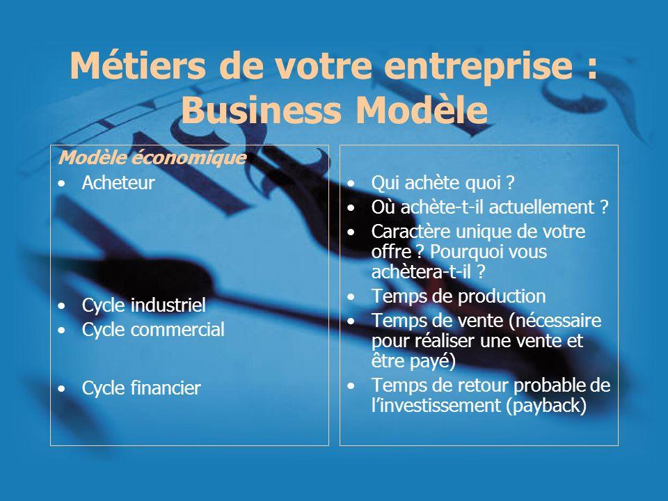 Métiers de votre entreprise : Business Modèle Modèle économique Acheteur Cycle industriel Cycle commercial Cycle financier Qui achète quoi ? Où achète