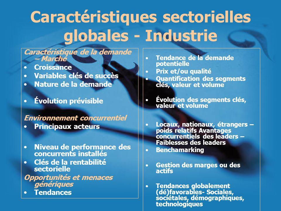 Caractéristiques sectorielles globales - Industrie Caractéristique de la demande – Marché Croissance Variables clés de succès Nature de la demande Évo
