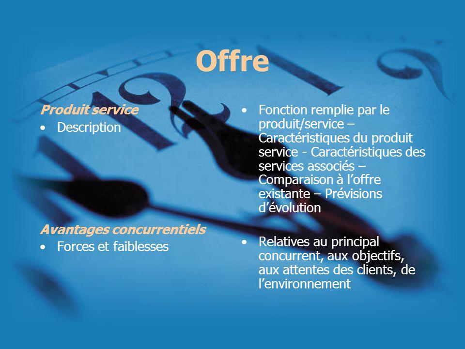 Offre Produit service Description Avantages concurrentiels Forces et faiblesses Fonction remplie par le produit/service – Caractéristiques du produit