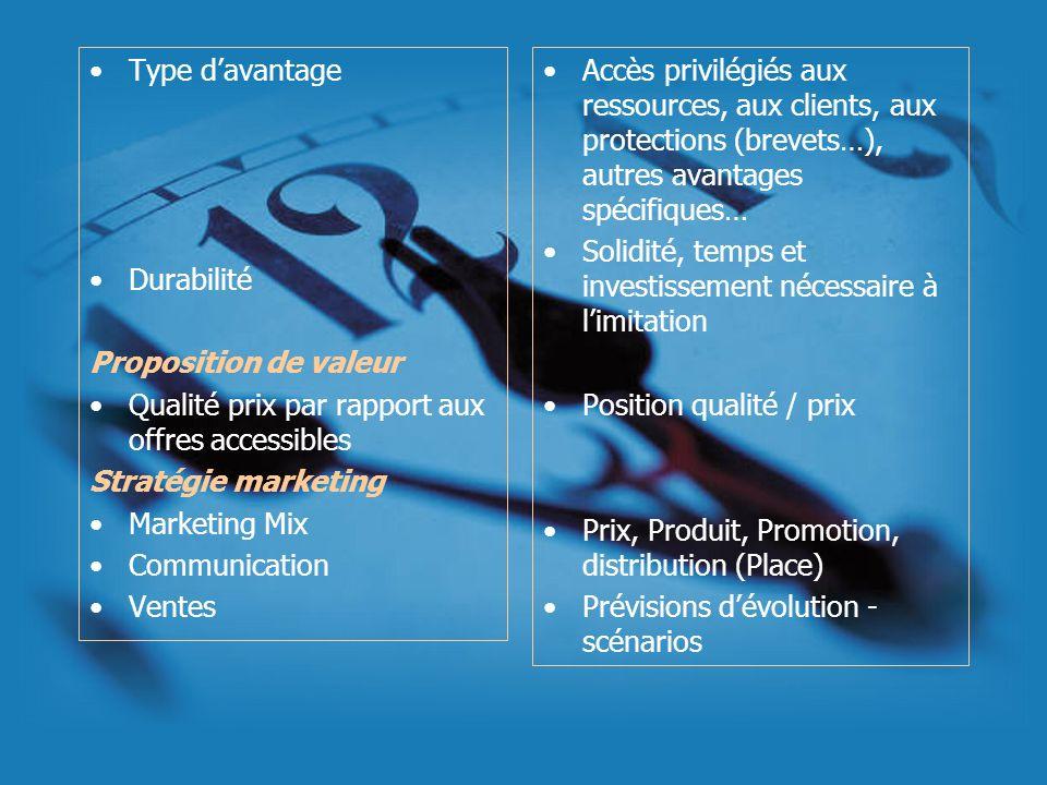 Type davantage Durabilité Proposition de valeur Qualité prix par rapport aux offres accessibles Stratégie marketing Marketing Mix Communication Ventes