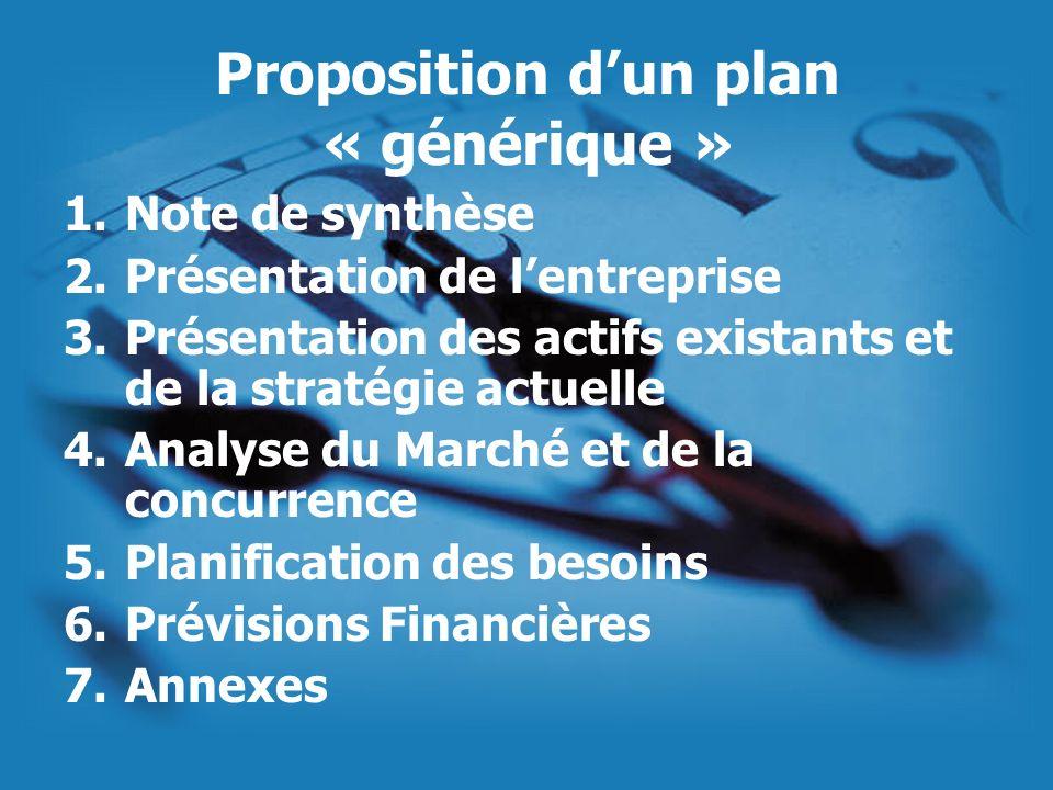 Proposition dun plan « générique » 1.Note de synthèse 2.Présentation de lentreprise 3.Présentation des actifs existants et de la stratégie actuelle 4.