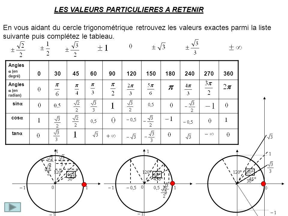LES VALEURS PARTICULIERES A RETENIR En vous aidant du cercle trigonométrique retrouvez les valeurs exactes parmi la liste suivante puis complétez le t