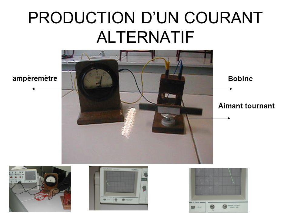 PRODUCTION DUN COURANT ALTERNATIF ampèremètre Bobine Aimant tournant