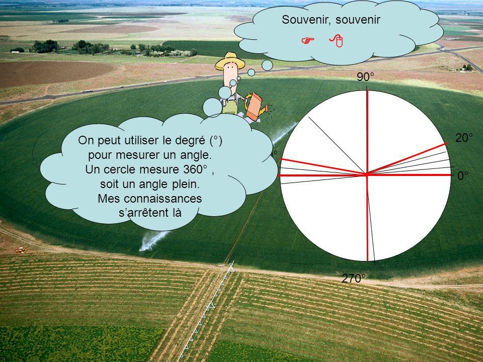 Souvenir, souvenir 0° 20° 90° 180° 170° 270° On peut utiliser le degré (°) pour mesurer un angle. Un cercle mesure 360°, soit un angle plein. Mes conn