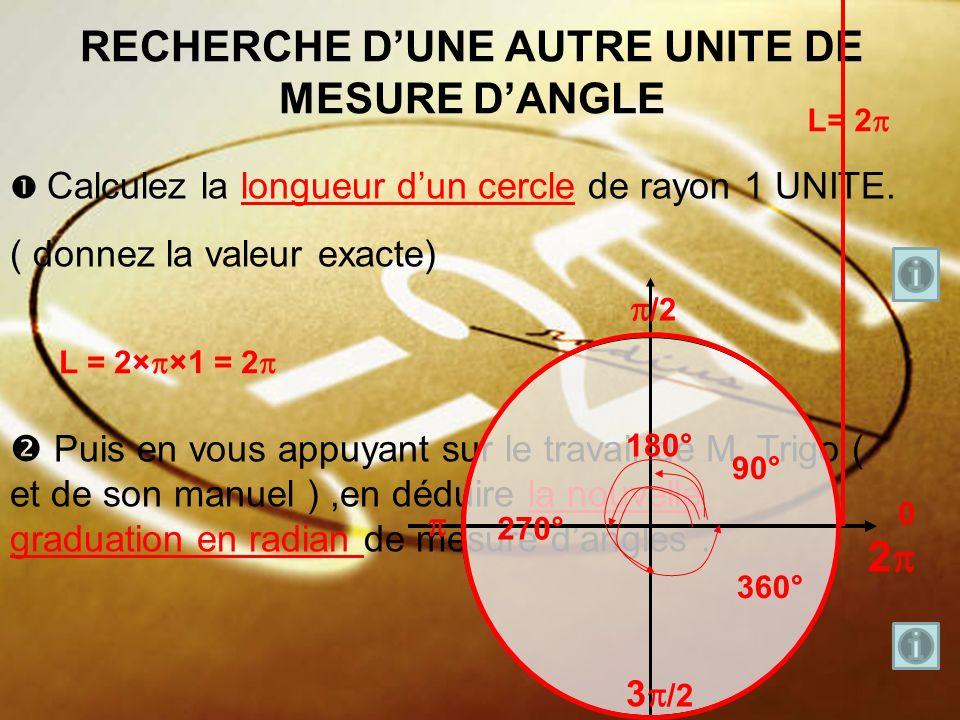 Calculez la longueur d un cercle de rayon 1 UNITE. ( donnez la valeur exacte) RECHERCHE DUNE AUTRE UNITE DE MESURE DANGLE L = 2× ×1 = 2 Puis en vous a