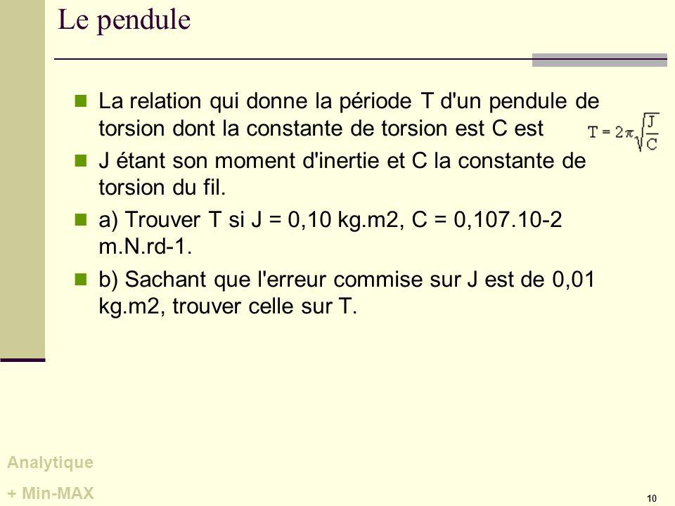10 Le pendule La relation qui donne la période T d'un pendule de torsion dont la constante de torsion est C est J étant son moment d'inertie et C la c