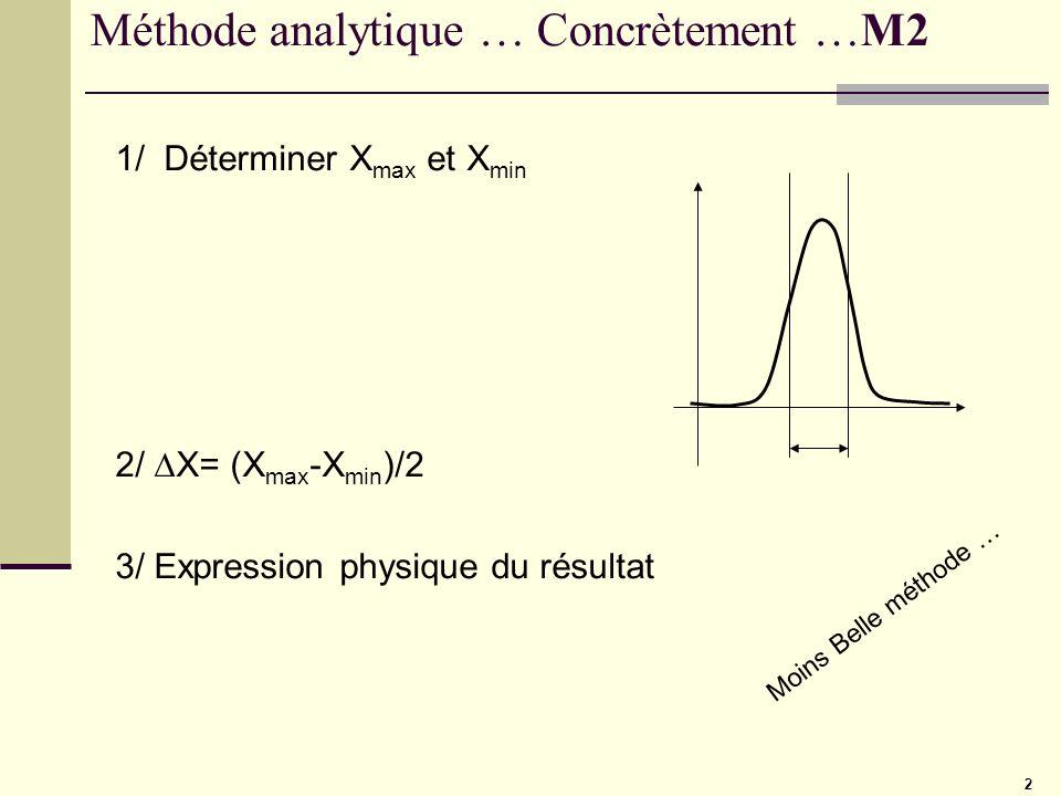 2 Méthode analytique … Concrètement …M2 1/ Déterminer X max et X min 2/ X= (X max -X min )/2 3/ Expression physique du résultat Moins Belle méthode …