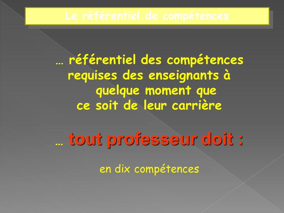 C1 Agir en fonctionnaire de létat de façon éthique et responsable C2 Maîtriser la langue française pour enseigner et communiquer C3 Maîtriser les disciplines et avoir une bonne culture générale C4 Concevoir et mettre en œuvre son enseignement C5 Organiser le travail de la classe C6 Prendre en compte la diversité des élèves C7 Evaluer les élèves C8 Maîtriser les technologies de linformation et de la communication C9 Travailler en équipe et coopérer avec tous les partenaires de lÉcole C10 Se former et innover Le référentiel de compétences