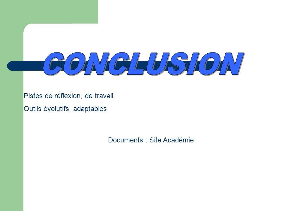 Pistes de réflexion, de travail Outils évolutifs, adaptables Documents : Site Académie