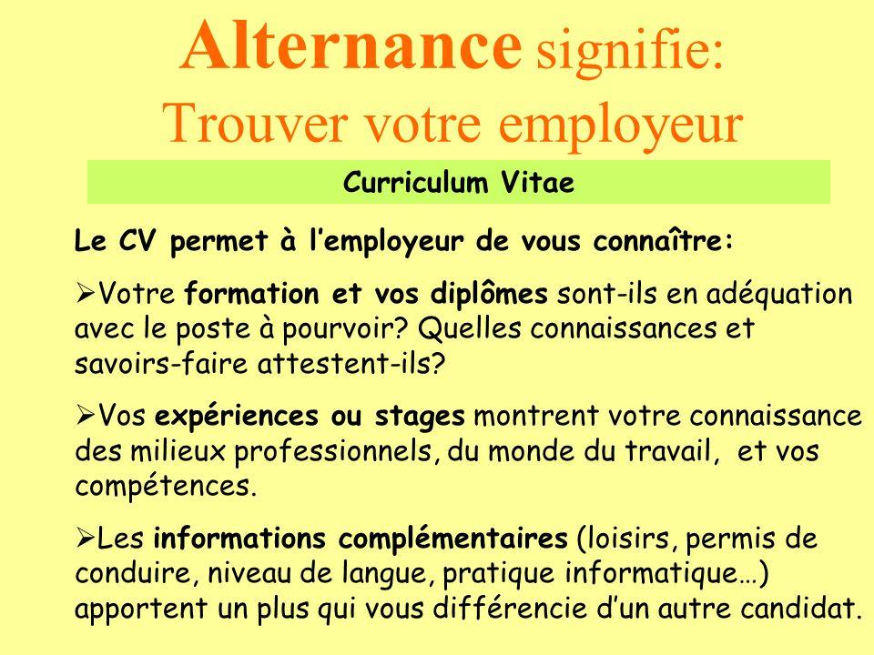 Alternance signifie: Trouver votre employeur Curriculum Vitae Le CV permet à lemployeur de vous connaître: Votre formation et vos diplômes sont-ils en
