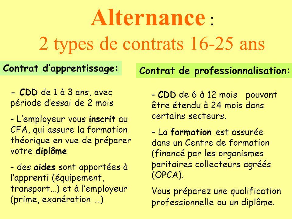 Alternance : 2 types de contrats 16-25 ans - CDD de 1 à 3 ans, avec période dessai de 2 mois - Lemployeur vous inscrit au CFA, qui assure la formation