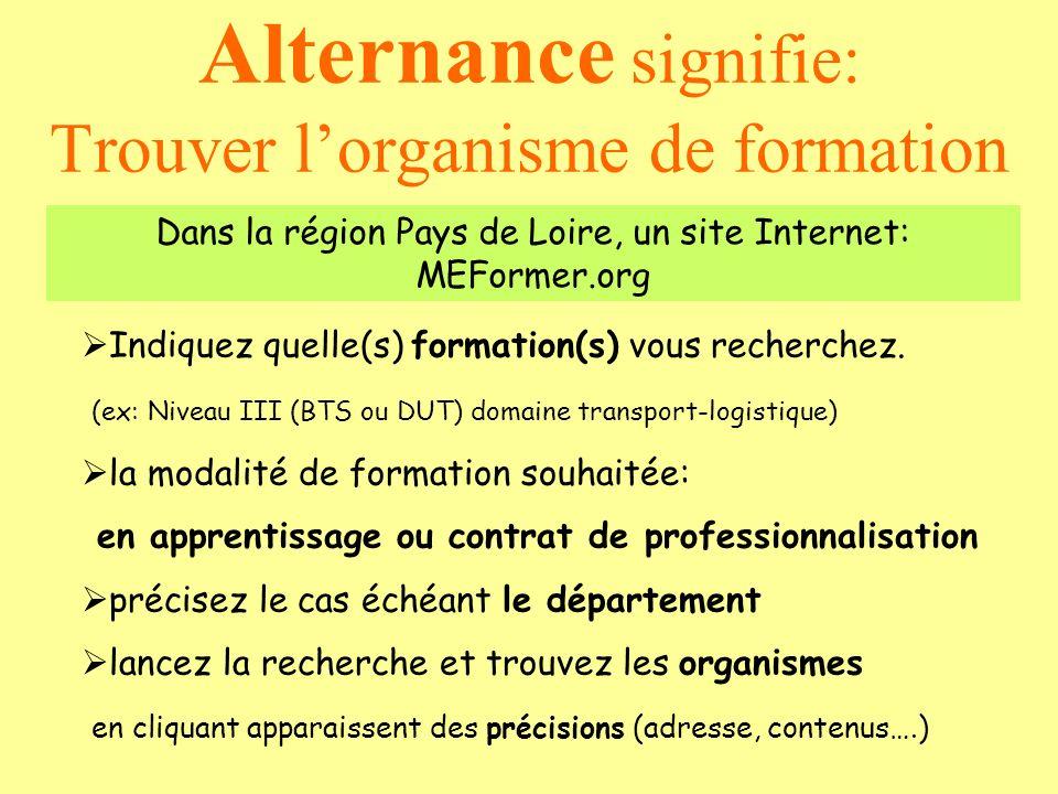 Alternance signifie: Trouver lorganisme de formation Dans la région Pays de Loire, un site Internet: MEFormer.org Indiquez quelle(s) formation(s) vous