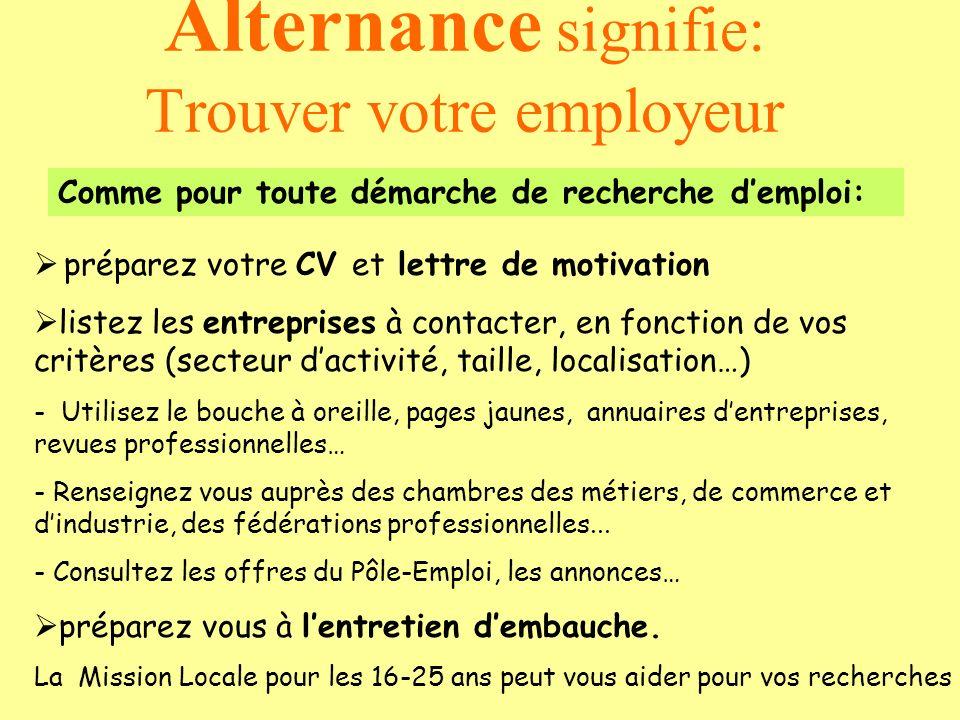 Alternance signifie: Trouver votre employeur Comme pour toute démarche de recherche demploi: préparez votre CV et lettre de motivation listez les entr