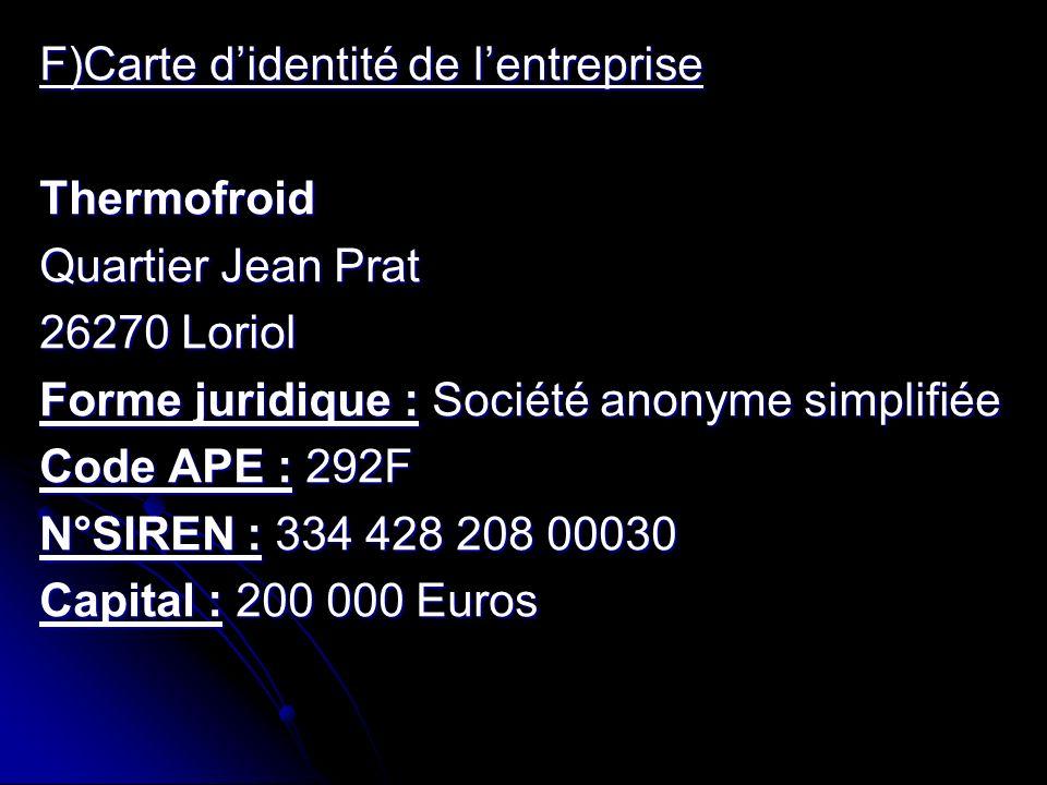 F)Carte didentité de lentreprise Thermofroid Quartier Jean Prat 26270 Loriol Forme juridique : Société anonyme simplifiée Code APE : 292F N°SIREN : 33