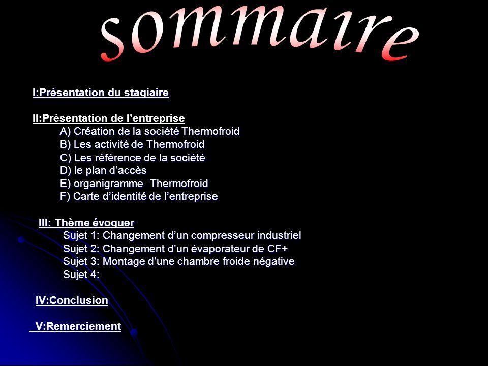 Curriculum Vitæ Mr Lautard Anthony Né le 05 octobre 1988 a Montélimar 199 avenue de la république 26270 Loriol sur drome Tél.