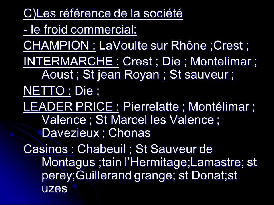 C)Les référence de la société - le froid commercial: CHAMPION : LaVoulte sur Rhône ;Crest ; INTERMARCHE : Crest ; Die ; Montelimar ; Aoust ; St jean R