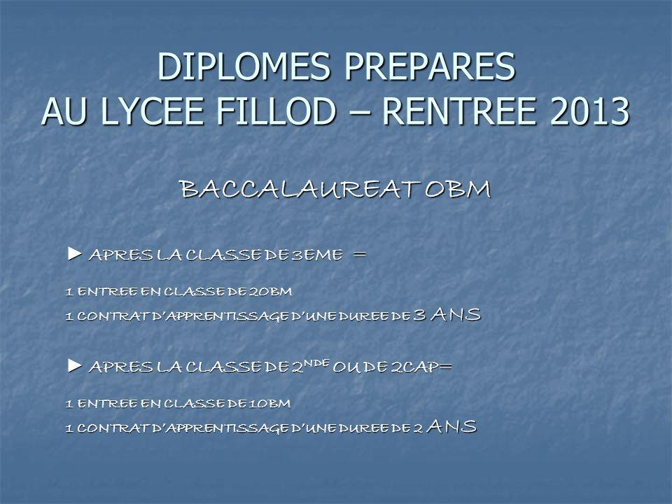 DIPLOMES PREPARES AU LYCEE FILLOD – RENTREE 2013 BACCALAUREAT OBM APRES LA CLASSE DE 3EME = APRES LA CLASSE DE 3EME = 1 ENTREE EN CLASSE DE 2OBM 1 CON