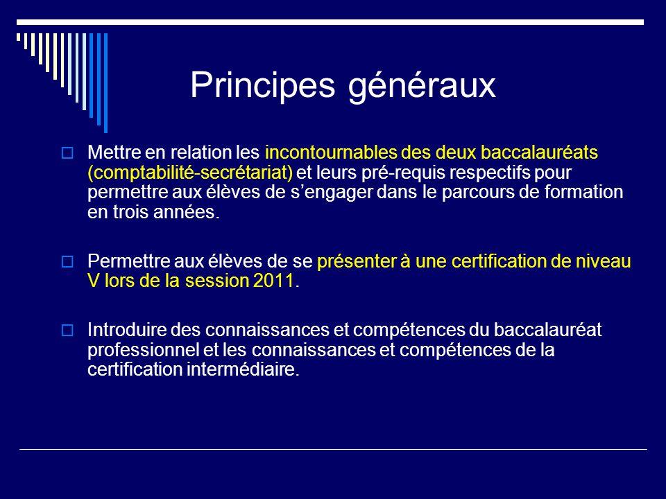 Principes généraux Mettre en relation les incontournables des deux baccalauréats (comptabilité-secrétariat) et leurs pré-requis respectifs pour permet