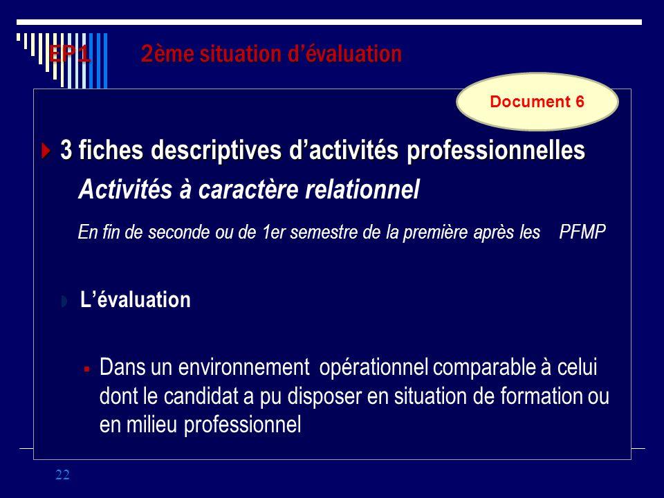 3 fiches descriptives dactivités professionnelles 3 fiches descriptives dactivités professionnelles Activités à caractère relationnel En fin de second