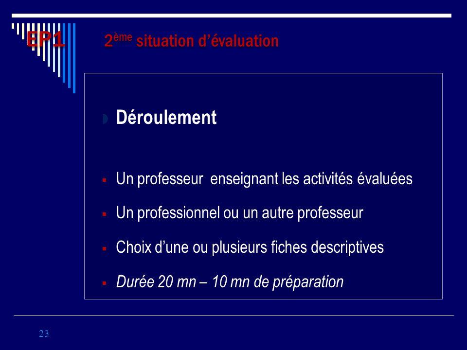 Déroulement Un professeur enseignant les activités évaluées Un professionnel ou un autre professeur Choix dune ou plusieurs fiches descriptives Durée