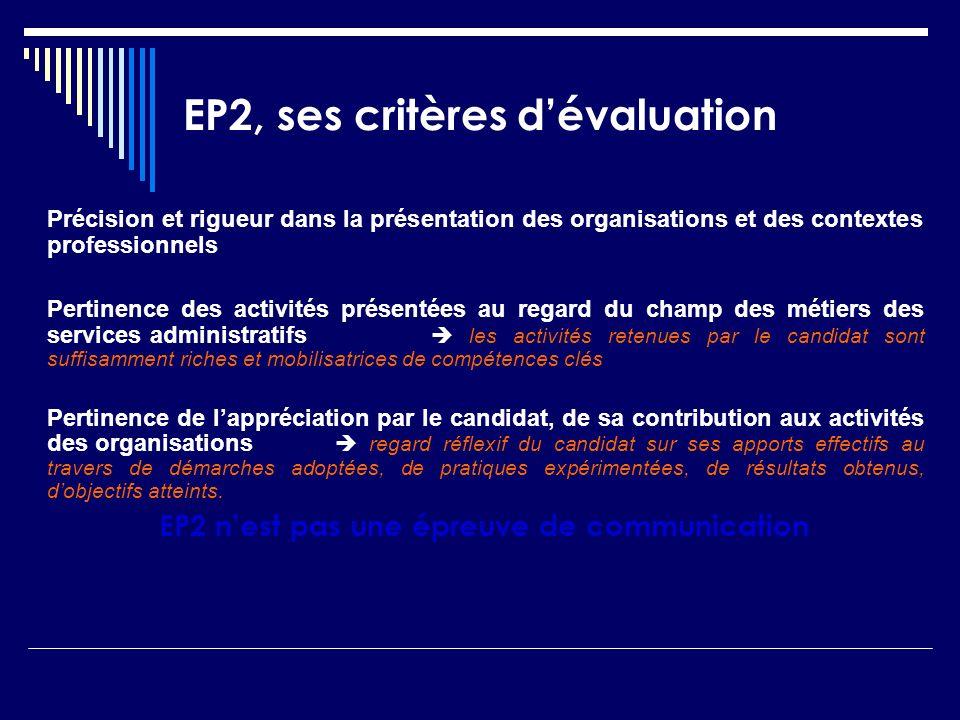 Précision et rigueur dans la présentation des organisations et des contextes professionnels Pertinence des activités présentées au regard du champ des