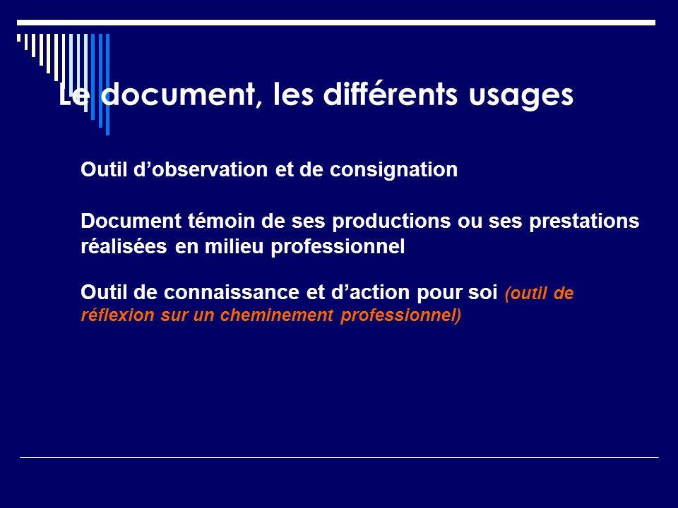 Le document, les différents usages Outil dobservation et de consignation Document témoin de ses productions ou ses prestations réalisées en milieu pro
