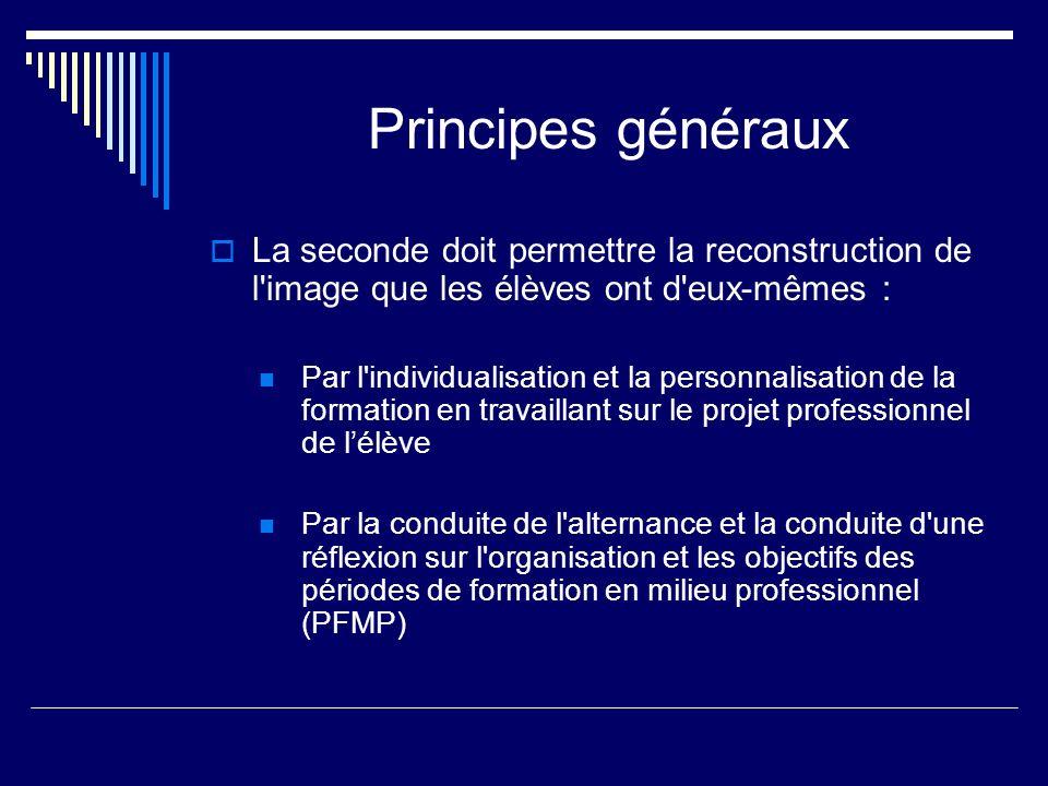 Principes généraux La seconde doit permettre la reconstruction de l'image que les élèves ont d'eux-mêmes : Par l'individualisation et la personnalisat
