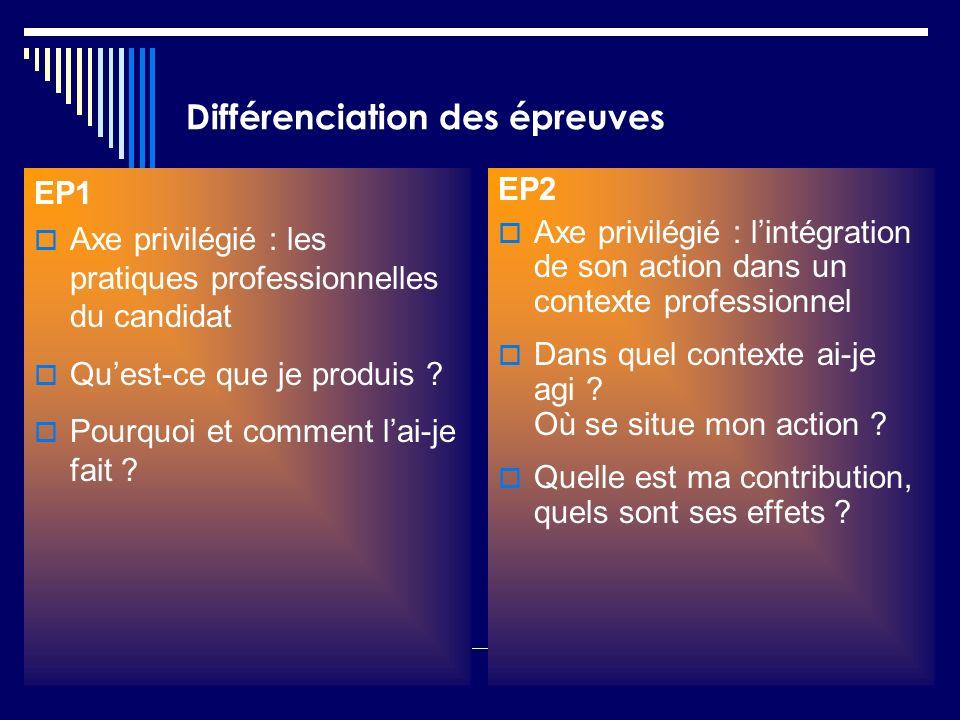 Différenciation des épreuves EP1 Axe privilégié : les pratiques professionnelles du candidat Quest-ce que je produis ? Pourquoi et comment lai-je fait