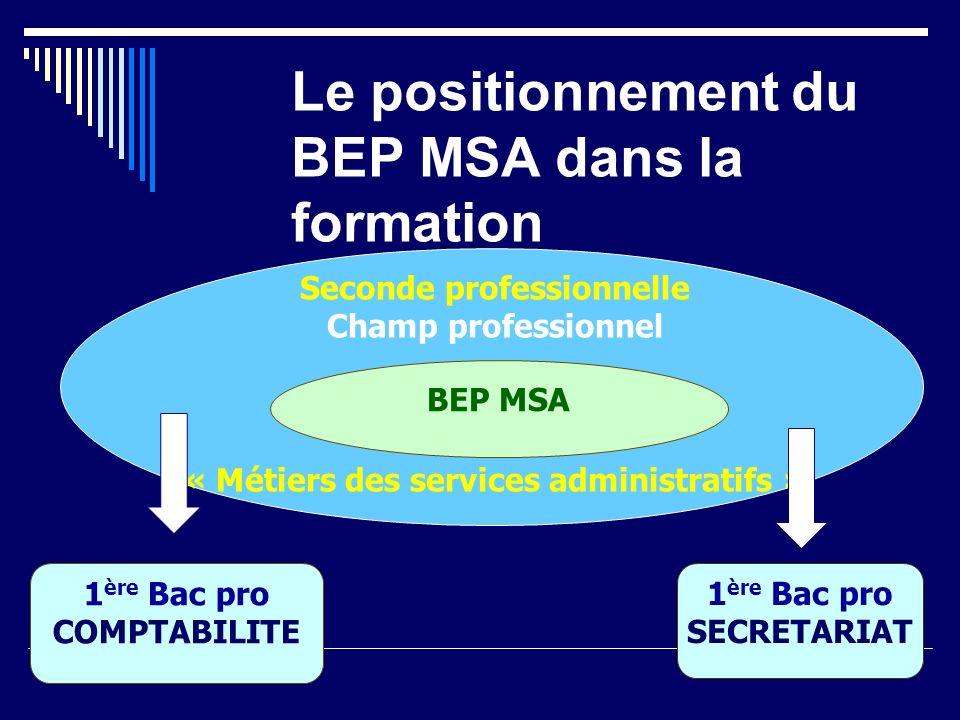 Le positionnement du BEP MSA dans la formation Seconde professionnelle Champ professionnel « Métiers des services administratifs » BEP MSA 1 ère Bac p