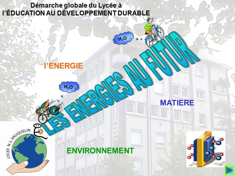 H2OH2O H2OH2O MATIERE ENVIRONNEMENT lENERGIE Démarche globale du Lycée à lÉDUCATION AU DÉVELOPPEMENT DURABLE