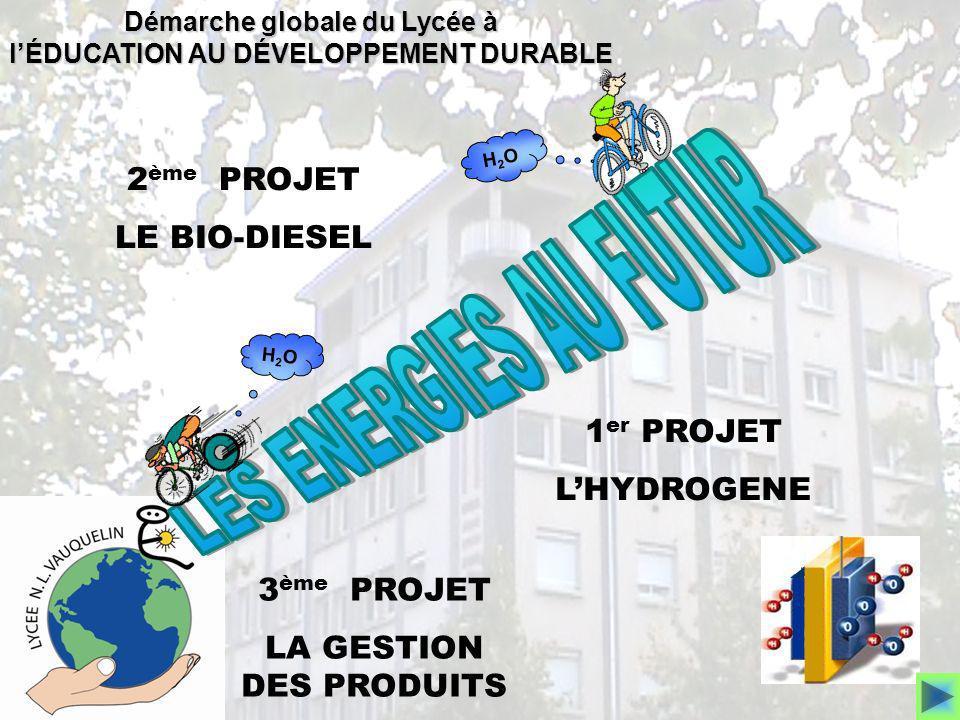 H2OH2O H2OH2O 1 er PROJET LHYDROGENE 2 ème PROJET LE BIO-DIESEL 3 ème PROJET LA GESTION DES PRODUITS Démarche globale du Lycée à lÉDUCATION AU DÉVELOP