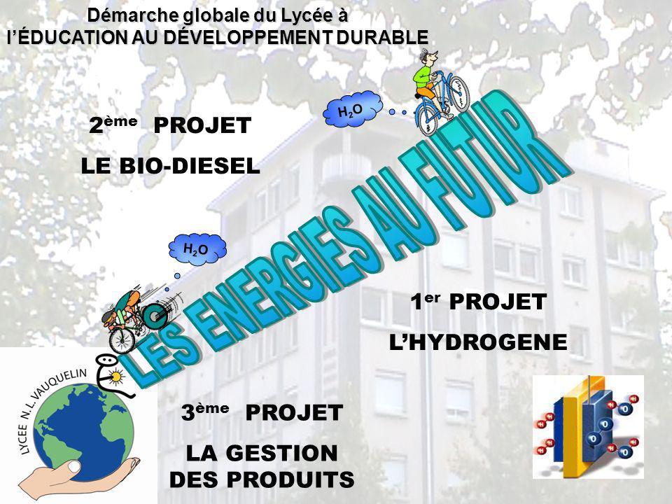H2OH2O H2OH2O 2 ème PROJET LE BIO-DIESEL 1 er PROJET LHYDROGENE 3 ème PROJET LA GESTION DES PRODUITS Démarche globale du Lycée à lÉDUCATION AU DÉVELOP