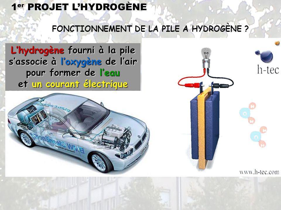 FONCTIONNEMENT DE LA PILE A HYDROGÈNE ? 1 er PROJET LHYDROGÈNE Lhydrogène fourni à la pile sassocie à loxygène de lair pour former de leau et un coura