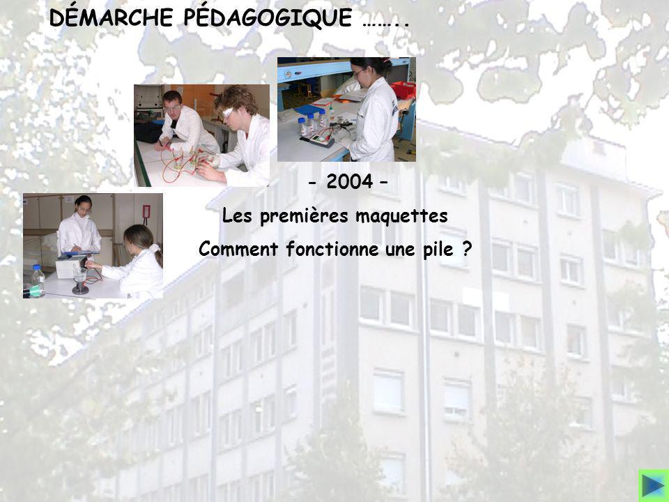 DÉMARCHE PÉDAGOGIQUE …….. - 2004 – Les premières maquettes Comment fonctionne une pile ?