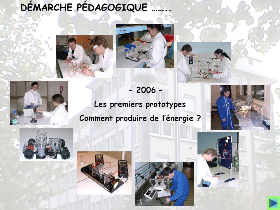 - 2006 – Les premiers prototypes Comment produire de lénergie ? DÉMARCHE PÉDAGOGIQUE ……..