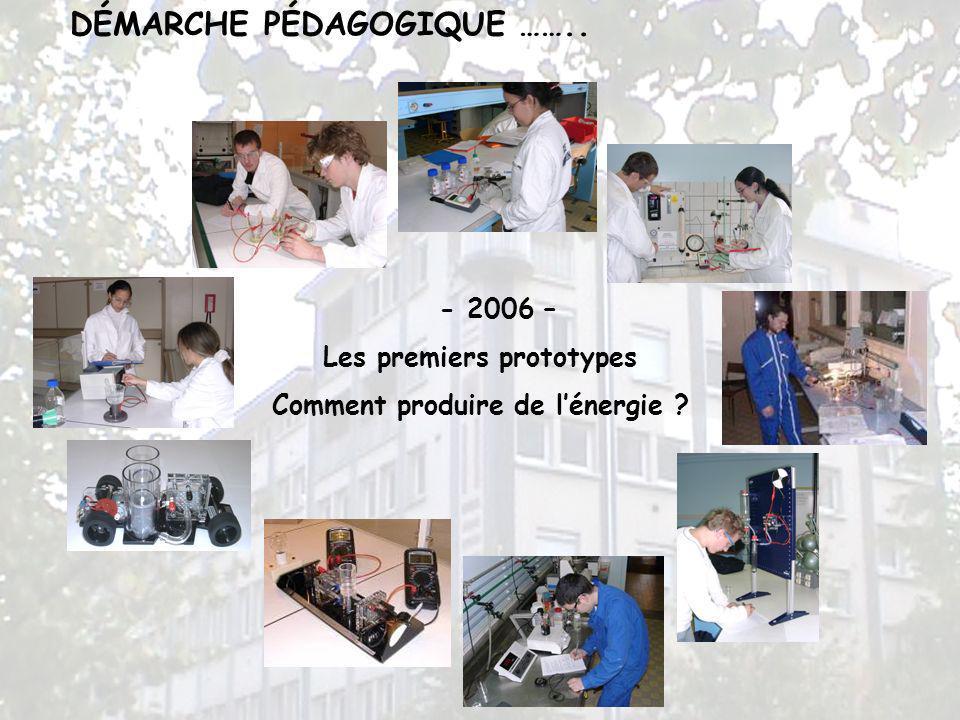 - 2006 – Les premiers prototypes Comment produire de lénergie ?