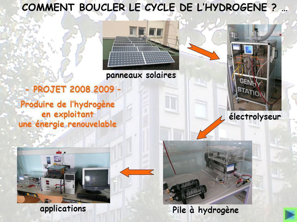 COMMENT BOUCLER LE CYCLE DE LHYDROGENE ? … - PROJET 2008 2009 – Produire de lhydrogène en exploitant une énergie renouvelable panneaux solaires électr