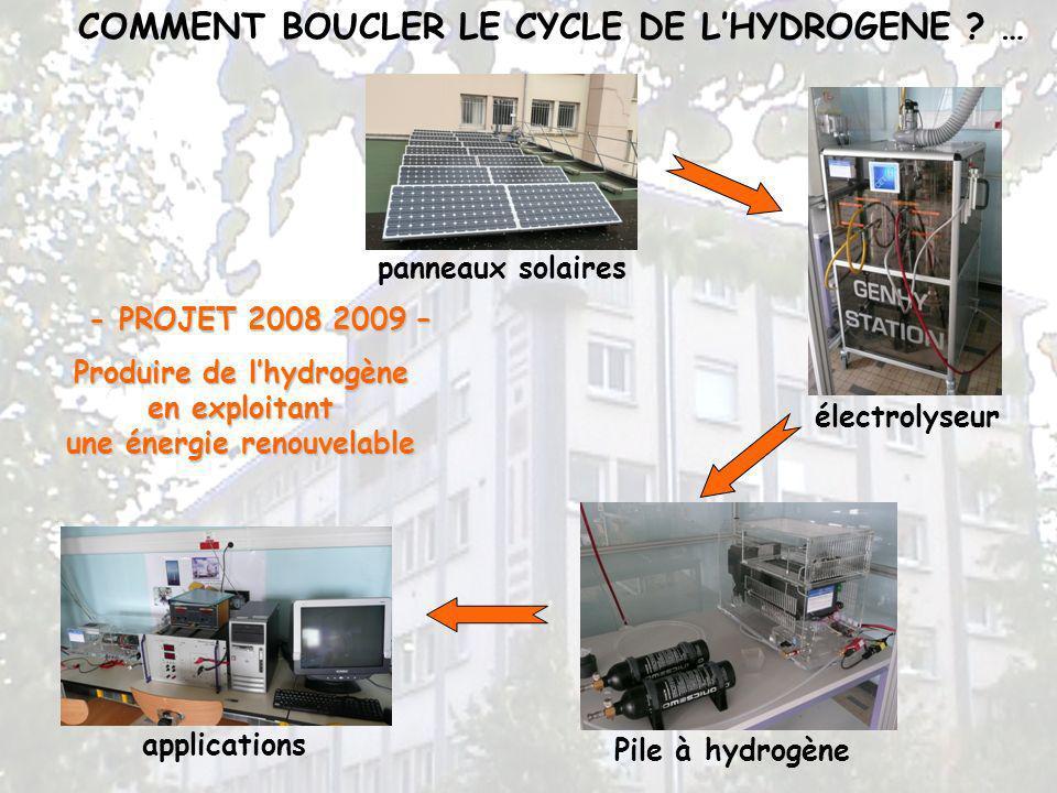 COMMENT BOUCLER LE CYCLE DE LHYDROGENE ? … - PROJET 2008 2009 – - PROJET 2008 2009 – Produire de lhydrogène en exploitant une énergie renouvelable pan