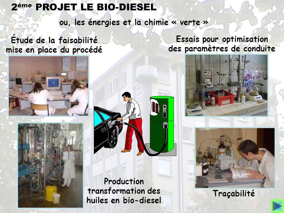 2 ème PROJET LE BIO-DIESEL ou, les énergies et la chimie « verte » Étude de la faisabilité mise en place du procédé Essais pour optimisation des param